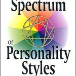 Enneagram Spectrum of Personality Styles, Free Enneagram Test, Free Personality Test